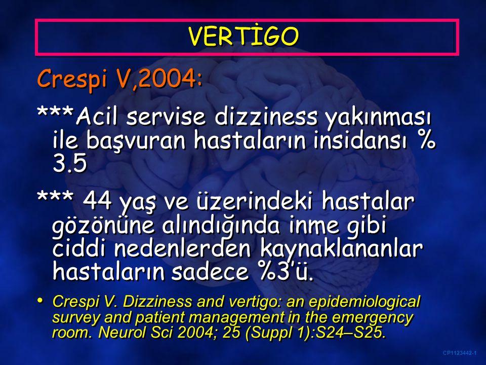 CP1123442-1 VERTİGO Günlük pratiğimiz akut vertigo tanısının her zaman kolay olmayabileceğini doğrulamakta Migrenöz vertigo + okülomotor anormallikler Santral nörolojik yada periferik vestibüler disfonksiyon Vertebrobaziler inme + işitme kaybı Meniere hastalığı Günlük pratiğimiz akut vertigo tanısının her zaman kolay olmayabileceğini doğrulamakta Migrenöz vertigo + okülomotor anormallikler Santral nörolojik yada periferik vestibüler disfonksiyon Vertebrobaziler inme + işitme kaybı Meniere hastalığı