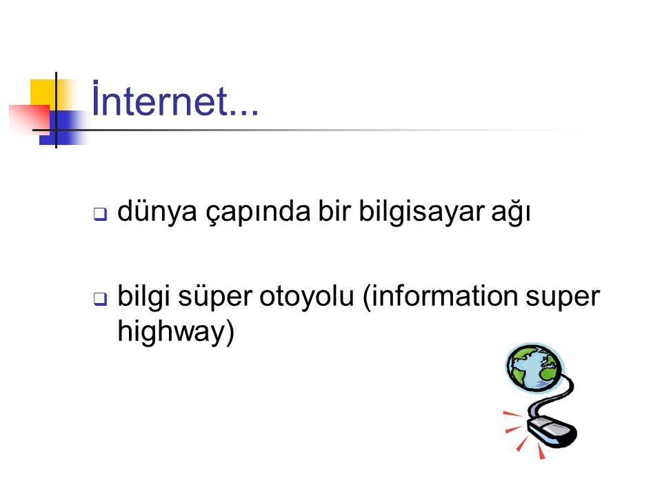 İnternet...