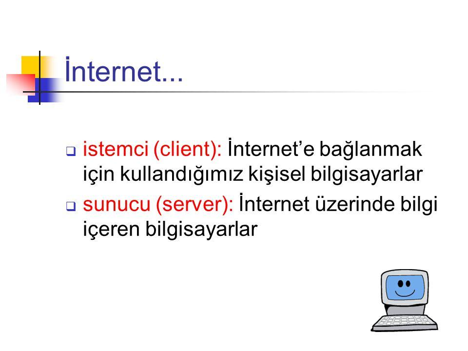 İnternet araçları...
