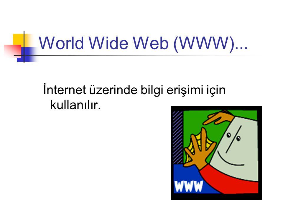 WWW...