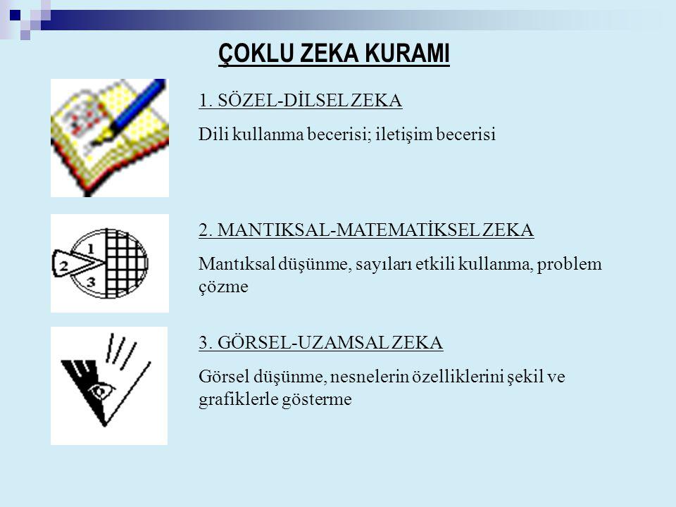 1.SÖZEL-DİLSEL ZEKA Dili kullanma becerisi; iletişim becerisi 2.