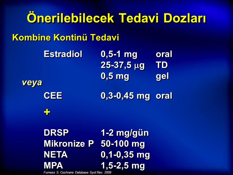 Önerilebilecek Tedavi Dozları Kombine Kontinü Tedavi Estradiol0,5-1 mg oral 25-37,5  g TD 0,5 mg gel veya CEE0,3-0,45 mg oral + + DRSP1-2 mg/gün Mikr