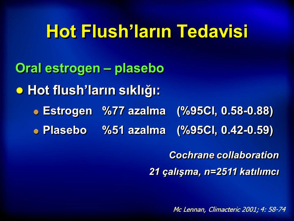 Hot Flush'ların Tedavisi Oral estrogen – plasebo ● Hot flush'ların sıklığı: Estrogen%77 azalma(%95CI, 0.58-0.88) Plasebo%51 azalma(%95CI, 0.42-0.59) O