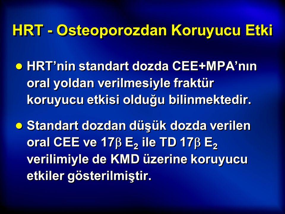 HRT - Osteoporozdan Koruyucu Etki ● HRT'nin standart dozda CEE+MPA'nın oral yoldan verilmesiyle fraktür koruyucu etkisi olduğu bilinmektedir. ● Standa