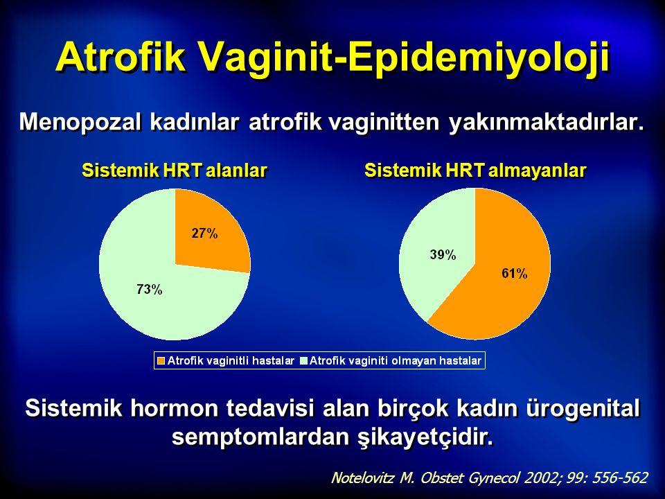 Atrofik Vaginit-Epidemiyoloji Menopozal kadınlar atrofik vaginitten yakınmaktadırlar. Sistemik hormon tedavisi alan birçok kadın ürogenital semptomlar
