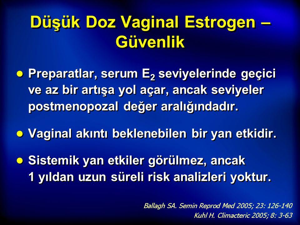 Düşük Doz Vaginal Estrogen – Güvenlik ● Preparatlar, serum E 2 seviyelerinde geçici ve az bir artışa yol açar, ancak seviyeler postmenopozal değer ara