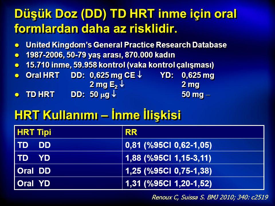 Düşük Doz (DD) TD HRT inme için oral formlardan daha az risklidir. ● United Kingdom's General Practice Research Database ● 1987-2006, 50-79 yaş arası,