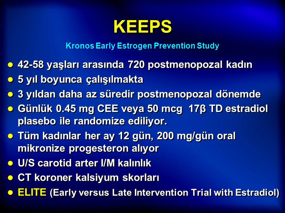 KEEPS ● 42-58 yaşları arasında 720 postmenopozal kadın ● 5 yıl boyunca çalışılmakta ● 3 yıldan daha az süredir postmenopozal dönemde ● Günlük 0.45 mg