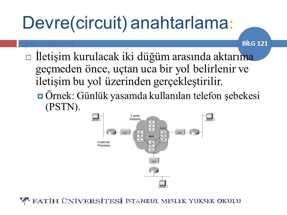 BİLG 121 Devre(circuit) anahtarlama :  İletişim kurulacak iki düğüm arasında aktarıma geçmeden önce, uçtan uca bir yol belirlenir ve iletişim bu yol