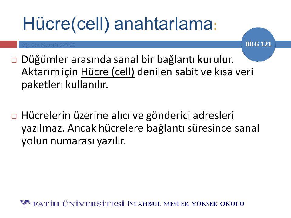 BİLG 121 Hücre(cell) anahtarlama :  Düğümler arasında sanal bir bağlantı kurulur. Aktarım için Hücre (cell) denilen sabit ve kısa veri paketleri kull