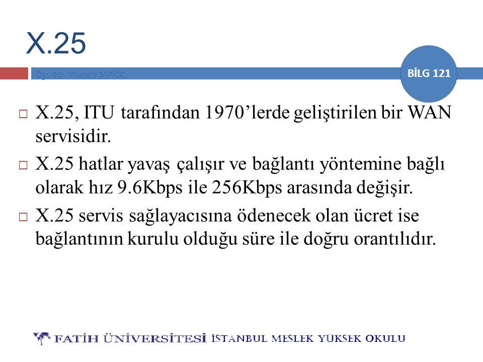 BİLG 121 X.25  X.25, ITU tarafından 1970'lerde geliştirilen bir WAN servisidir.  X.25 hatlar yavaş çalışır ve bağlantı yöntemine bağlı olarak hız 9.
