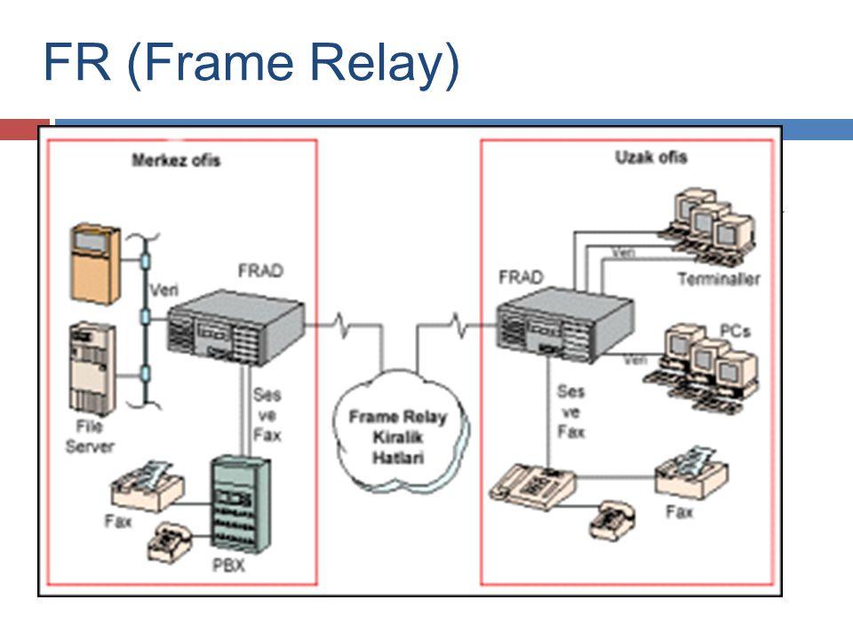 FR (Frame Relay) Frame relay kullanıcılara geniş alan ağları üzerinden yüksek hızlarda servis alma imkanı veren, esnek band genişliği kullanımını sağl