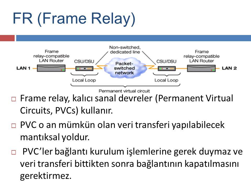  Frame relay, kalıcı sanal devreler (Permanent Virtual Circuits, PVCs) kullanır.  PVC o an mümkün olan veri transferi yapılabilecek mantıksal yoldur