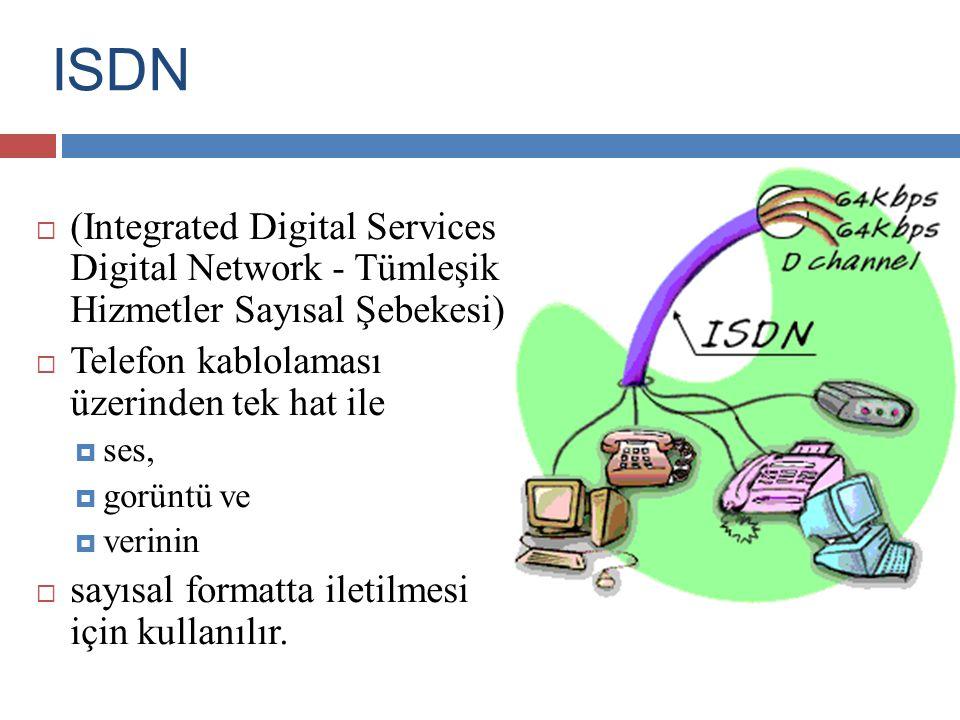 ISDN  (Integrated Digital Services Digital Network - Tümleşik Hizmetler Sayısal Şebekesi)  Telefon kablolaması üzerinden tek hat ile  ses,  gorünt