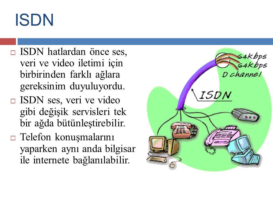 ISDN  ISDN hatlardan önce ses, veri ve video iletimi için birbirinden farklı ağlara gereksinim duyuluyordu.  ISDN ses, veri ve video gibi değişik se