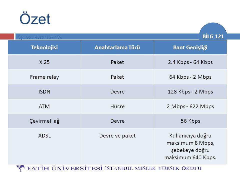 BİLG 121 Özet TeknolojisiAnahtarlama TürüBant Genişliği X.25Paket2.4 Kbps - 64 Kbps Frame relayPaket64 Kbps - 2 Mbps ISDNDevre128 Kbps - 2 Mbps ATMHüc