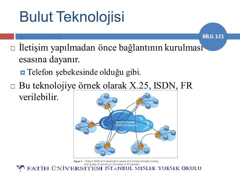 BİLG 121 Bulut Teknolojisi  İletişim yapılmadan önce bağlantının kurulması esasına dayanır.  Telefon şebekesinde olduğu gibi.  Bu teknolojiye örnek