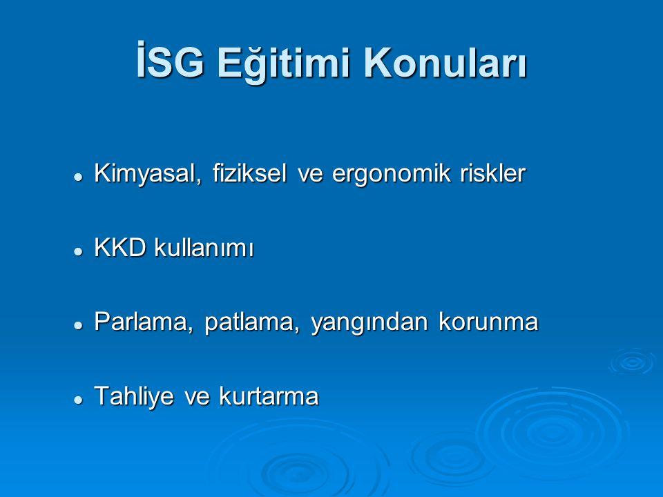 İSG Eğitimi Konuları Kimyasal, fiziksel ve ergonomik riskler Kimyasal, fiziksel ve ergonomik riskler KKD kullanımı KKD kullanımı Parlama, patlama, yan