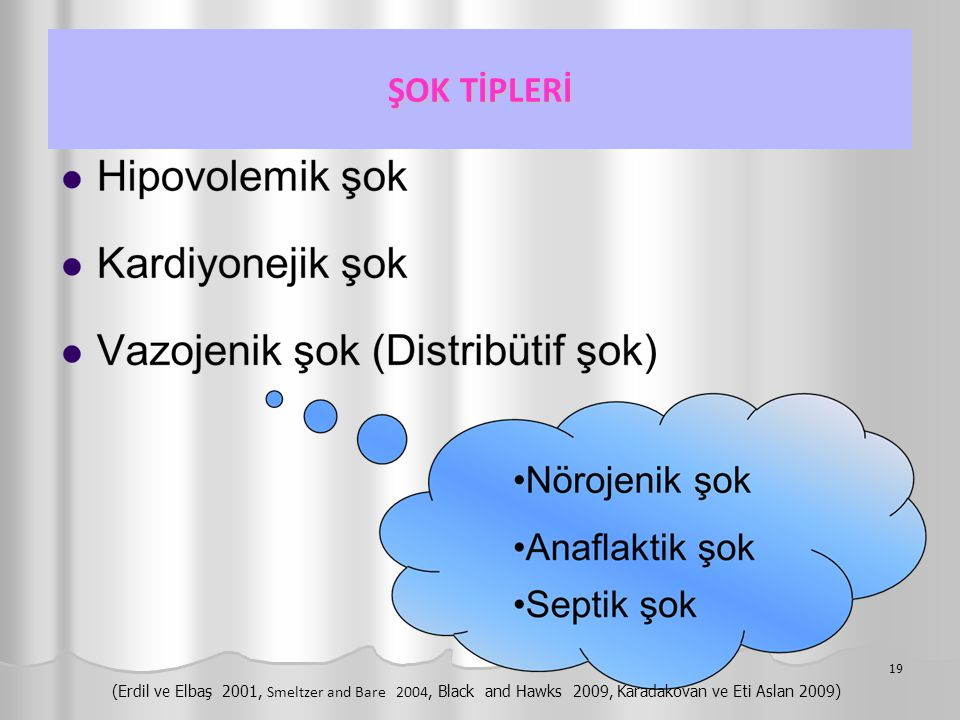 ŞOK TİPLERİ 19 (Erdil ve Elbaş 2001, Smeltzer and Bare 2004, Black and Hawks 2009, Karadakovan ve Eti Aslan 2009)