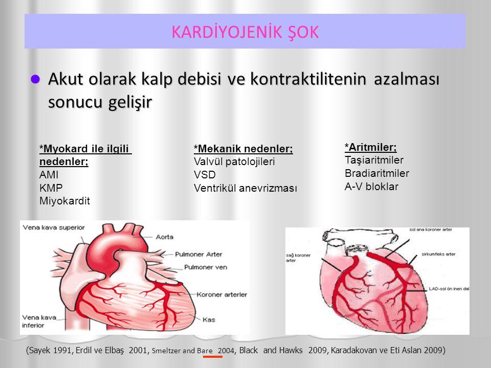 KARDİYOJENİK ŞOK Akut olarak kalp debisi ve kontraktilitenin azalması sonucu gelişir Akut olarak kalp debisi ve kontraktilitenin azalması sonucu gelişir *Myokard ile ilgili nedenler; AMI KMP Miyokardit *Mekanik nedenler; Valvül patolojileri VSD Ventrikül anevrizması *Aritmiler; Taşiaritmiler Bradiaritmiler A-V bloklar (Sayek 1991, Erdil ve Elbaş 2001, Smeltzer and Bare 2004, Black and Hawks 2009, Karadakovan ve Eti Aslan 2009)