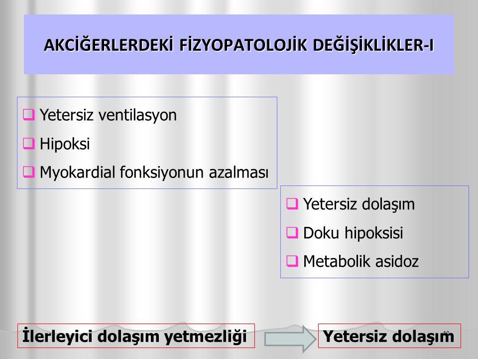 AKCİĞERLERDEKİ FİZYOPATOLOJİK DEĞİŞİKLİKLER-I 40  Yetersiz ventilasyon  Hipoksi  Myokardial fonksiyonun azalması  Yetersiz dolaşım  Doku hipoksisi  Metabolik asidoz İlerleyici dolaşım yetmezliğiYetersiz dolaşım