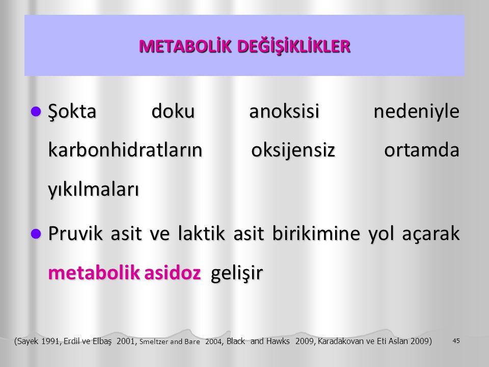 METABOLİK DEĞİŞİKLİKLER Şokta doku anoksisi nedeniyle karbonhidratların oksijensiz ortamda yıkılmaları Şokta doku anoksisi nedeniyle karbonhidratların oksijensiz ortamda yıkılmaları Pruvik asit ve laktik asit birikimine yol açarak metabolik asidoz gelişir Pruvik asit ve laktik asit birikimine yol açarak metabolik asidoz gelişir 45 (Sayek 1991, Erdil ve Elbaş 2001, Smeltzer and Bare 2004, Black and Hawks 2009, Karadakovan ve Eti Aslan 2009)