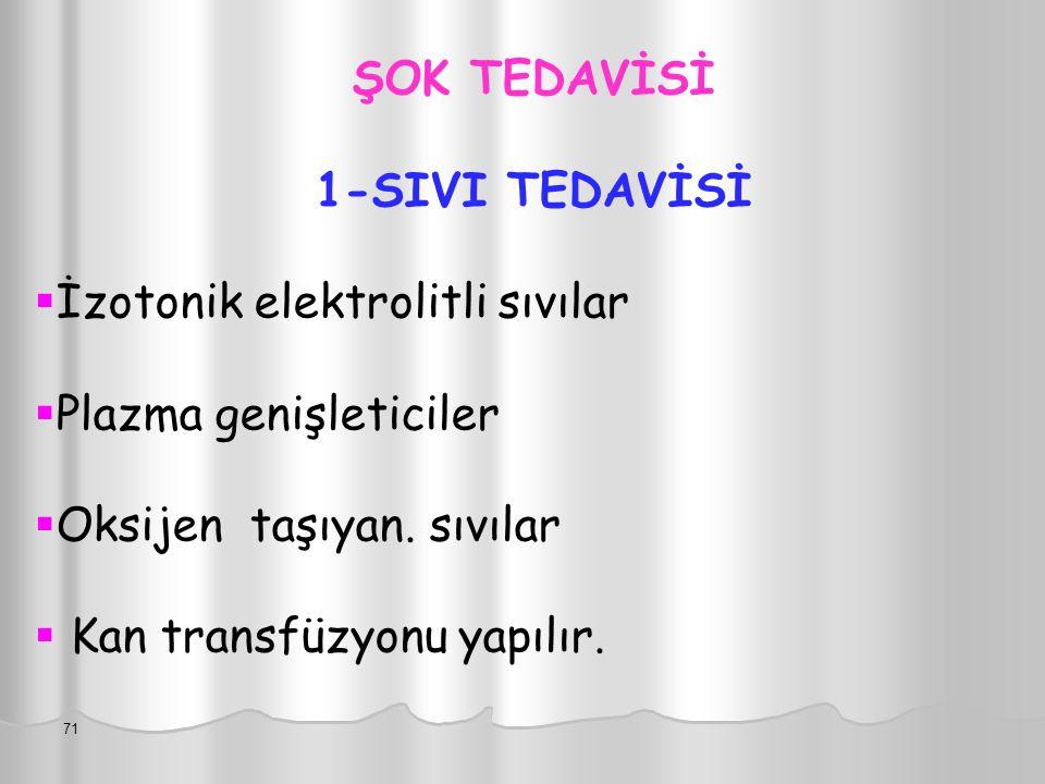 71 ŞOK TEDAVİSİ 1-SIVI TEDAVİSİ  İzotonik elektrolitli sıvılar  Plazma genişleticiler  Oksijen taşıyan. sıvılar  Kan transfüzyonu yapılır.