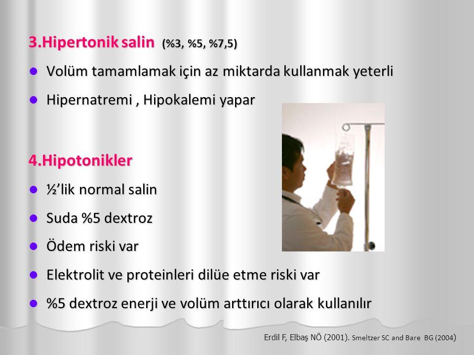 3.Hipertonik salin (%3, %5, %7,5) Volüm tamamlamak için az miktarda kullanmak yeterli Volüm tamamlamak için az miktarda kullanmak yeterli Hipernatremi, Hipokalemi yapar Hipernatremi, Hipokalemi yapar4.Hipotonikler ½'lik normal salin ½'lik normal salin Suda %5 dextroz Suda %5 dextroz Ödem riski var Ödem riski var Elektrolit ve proteinleri dilüe etme riski var Elektrolit ve proteinleri dilüe etme riski var %5 dextroz enerji ve volüm arttırıcı olarak kullanılır %5 dextroz enerji ve volüm arttırıcı olarak kullanılır Erdil F, Elbaş NÖ (2001).