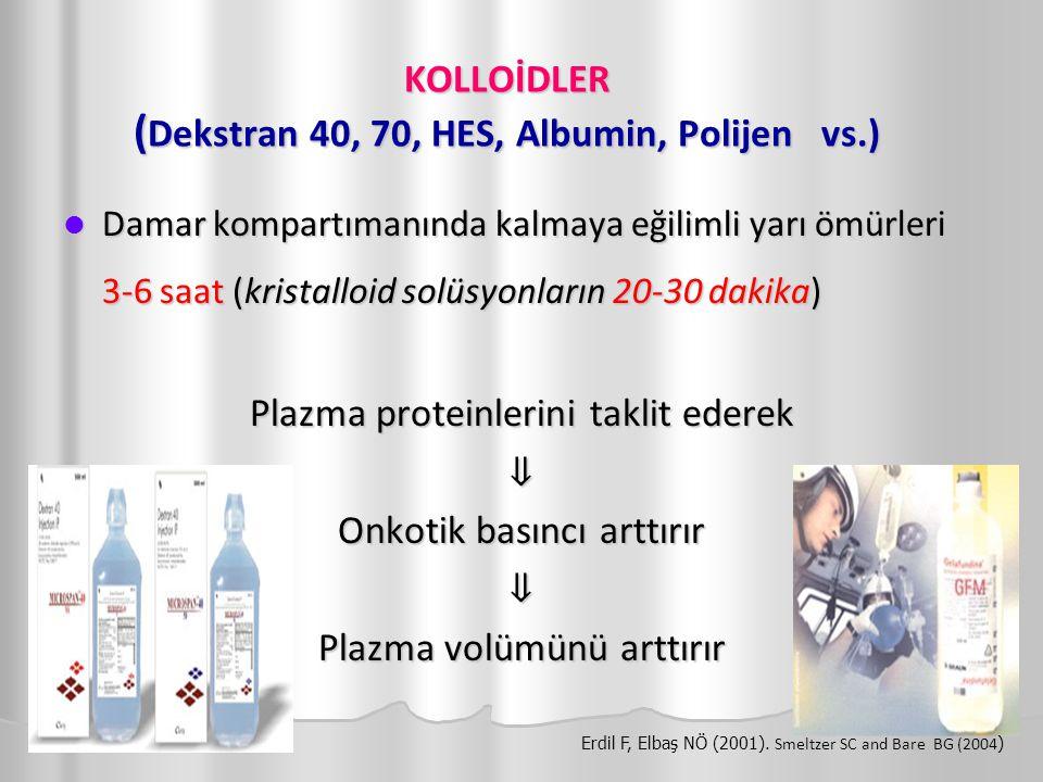 KOLLOİDLER ( Dekstran 40, 70, HES, Albumin, Polijen vs.) Damar kompartımanında kalmaya eğilimli yarı ömürleri 3-6 saat (kristalloid solüsyonların 20-30 dakika) Damar kompartımanında kalmaya eğilimli yarı ömürleri 3-6 saat (kristalloid solüsyonların 20-30 dakika) Plazma proteinlerini taklit ederek ⇓ Onkotik basıncı arttırır ⇓ Plazma volümünü arttırır Erdil F, Elbaş NÖ (2001).