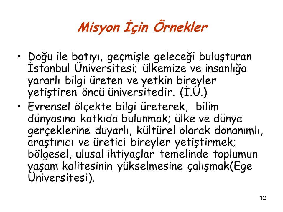 12 Misyon İçin Örnekler Doğu ile batıyı, geçmişle geleceği buluşturan İstanbul Üniversitesi; ülkemize ve insanlığa yararlı bilgi üreten ve yetkin bireyler yetiştiren öncü üniversitedir.