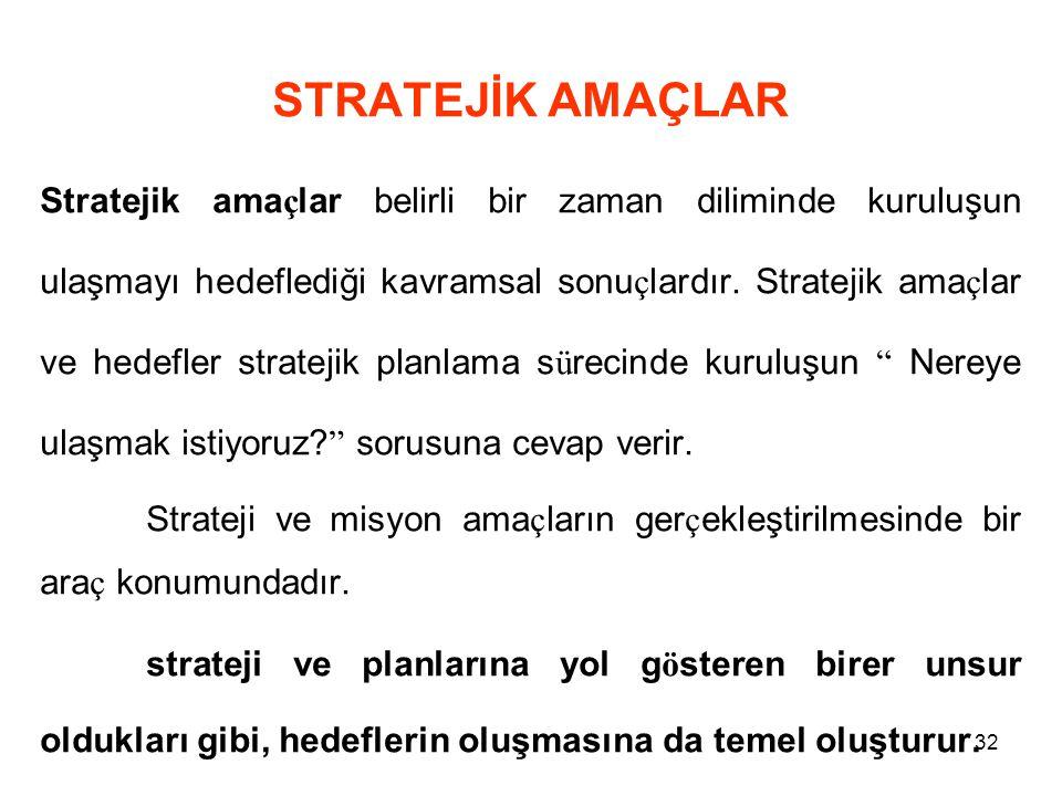32 STRATEJİK AMAÇLAR Stratejik ama ç lar belirli bir zaman diliminde kuruluşun ulaşmayı hedeflediği kavramsal sonu ç lardır. Stratejik ama ç lar ve he