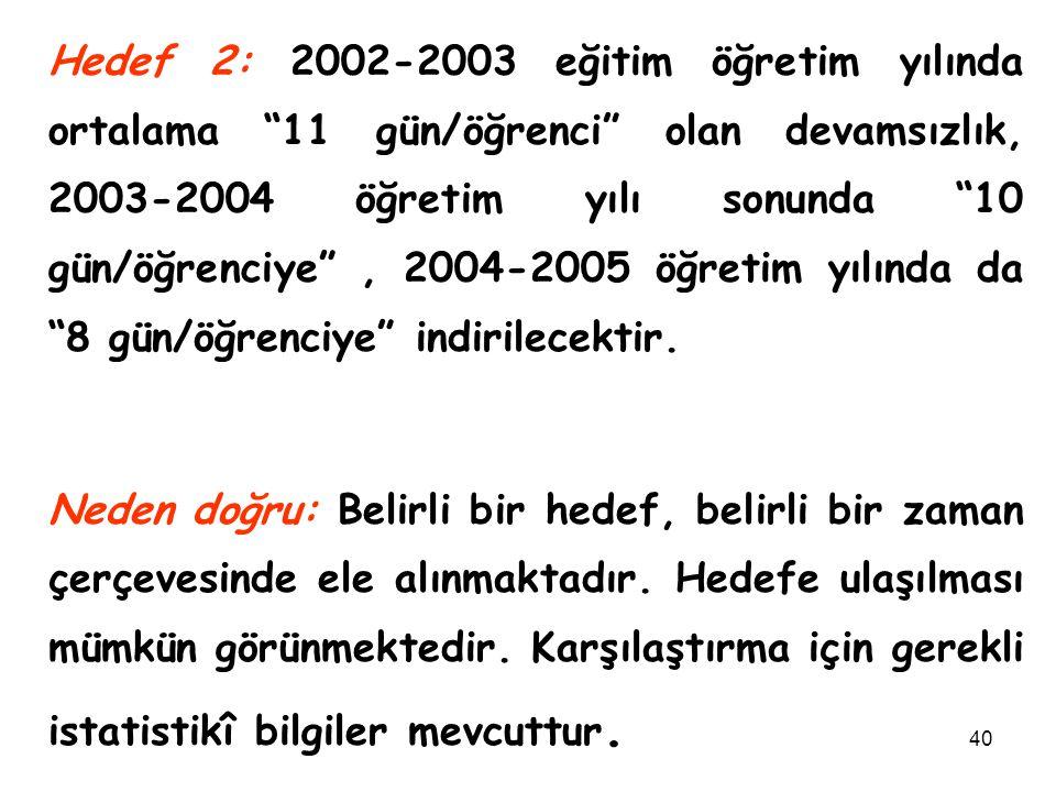 40 Hedef 2: 2002-2003 eğitim öğretim yılında ortalama 11 gün/öğrenci olan devamsızlık, 2003-2004 öğretim yılı sonunda 10 gün/öğrenciye , 2004-2005 öğretim yılında da 8 gün/öğrenciye indirilecektir.