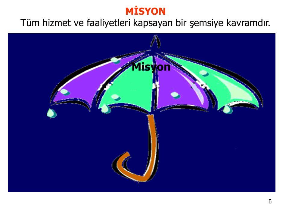 5 Misyon MİSYON Tüm hizmet ve faaliyetleri kapsayan bir şemsiye kavramdır.