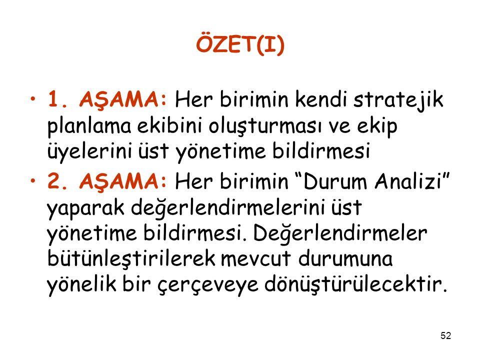 52 ÖZET(I) 1.