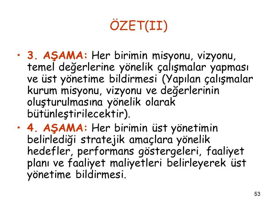 53 ÖZET(II) 3.