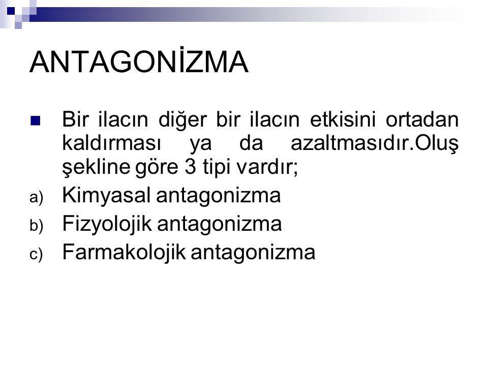 ANTAGONİZMA Bir ilacın diğer bir ilacın etkisini ortadan kaldırması ya da azaltmasıdır.Oluş şekline göre 3 tipi vardır; a) Kimyasal antagonizma b) Fiz