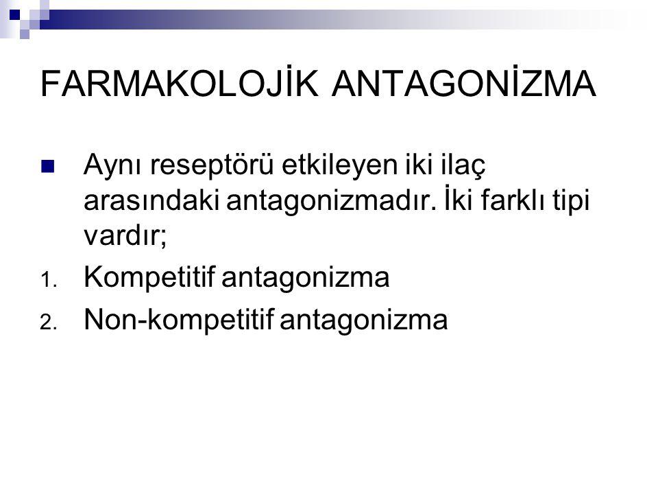 FARMAKOLOJİK ANTAGONİZMA Aynı reseptörü etkileyen iki ilaç arasındaki antagonizmadır. İki farklı tipi vardır; 1. Kompetitif antagonizma 2. Non-kompeti