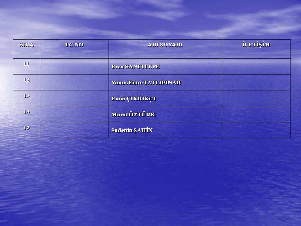 SIRA TC NO ADI SOYADI İLETİŞİM 11 Eren SANCITEPE 12 Yunus Emre TATLIPINAR 13 Emin ÇIKRIKÇI 14 Murat ÖZTÜRK 15 Sadettin ŞAHİN