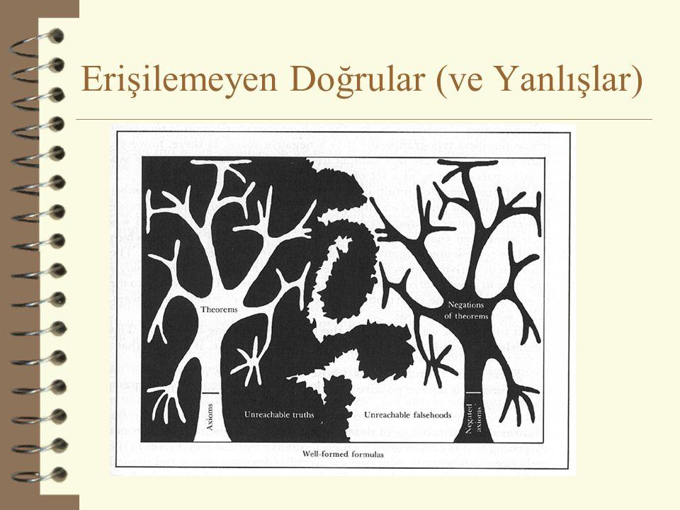 Hilbert'e Kötü Haberler  Aritmetik Sistemlerin Eksikliği (Kurt Gödel) (Incompleteness of Systems of Arithmetic)  (Birinci Dereceden Yüklem) Mantığında Karar Verilmezlik (Alonzo Church) (Undecidability of (First Order) Logic)  Doğruluğun Tanımsızlığı (Alfred Tarski) (Undefinability of Truth)  Fonksiyonların Hesaplanamazlığı / Durma Problemi (Alan Turing) (Uncomputability of Functions / Halting Problem) 7