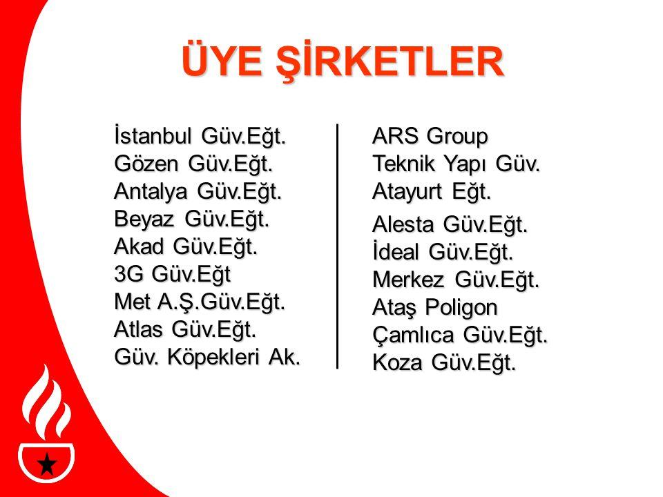 İstanbul Güv.Eğt. Gözen Güv.Eğt. Antalya Güv.Eğt. Beyaz Güv.Eğt. Akad Güv.Eğt. 3G Güv.Eğt Met A.Ş.Güv.Eğt. Atlas Güv.Eğt. Güv. Köpekleri Ak. ARS Group