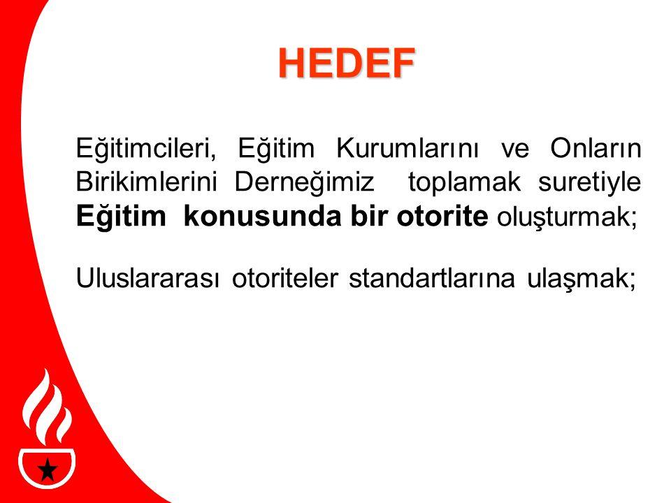 HEDEF –Eğitimlerin, nitelikli hale gelmesini sağlamak, –Eğitim çeşitliğini sağlamak, –Sektör standartlarını oluşturmak ve yükseltmek, –Eğitimcilerin ortak sorunlarına çözüm bulmak.