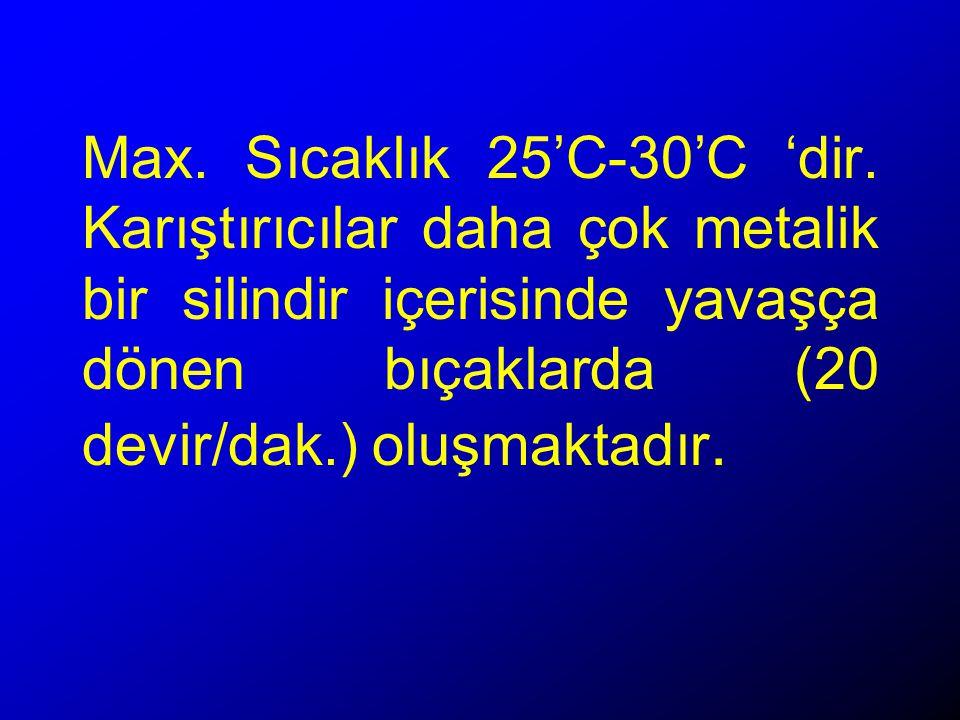 Max.Sıcaklık 25'C-30'C 'dir.