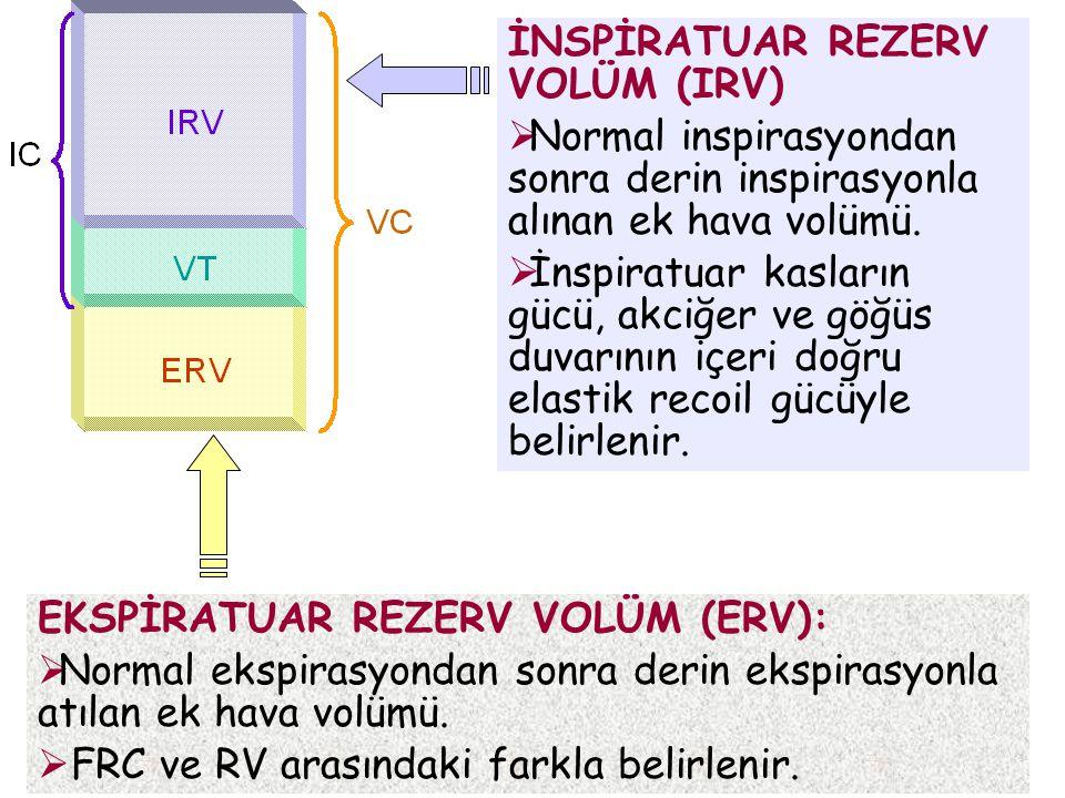 İNSPİRATUAR REZERV VOLÜM (IRV)  Normal inspirasyondan sonra derin inspirasyonla alınan ek hava volümü.  İnspiratuar kasların gücü, akciğer ve göğüs