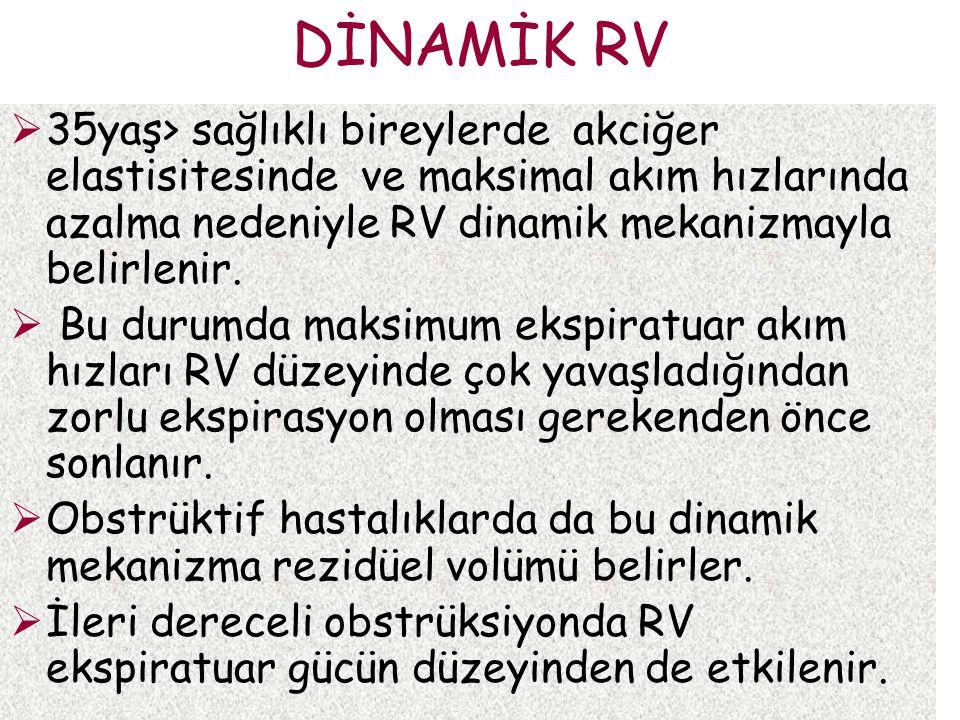 DİNAMİK RV  35yaş> sağlıklı bireylerde akciğer elastisitesinde ve maksimal akım hızlarında azalma nedeniyle RV dinamik mekanizmayla belirlenir.  Bu