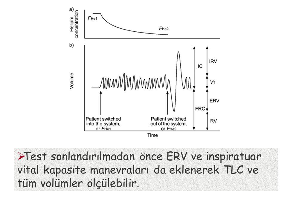  Test sonlandırılmadan önce ERV ve inspiratuar vital kapasite manevraları da eklenerek TLC ve tüm volümler ölçülebilir.