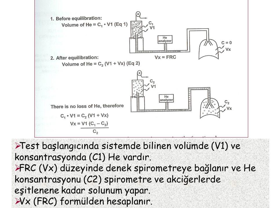  Test başlangıcında sistemde bilinen volümde (V1) ve konsantrasyonda (C1) He vardır.  FRC (Vx) düzeyinde denek spirometreye bağlanır ve He konsantra