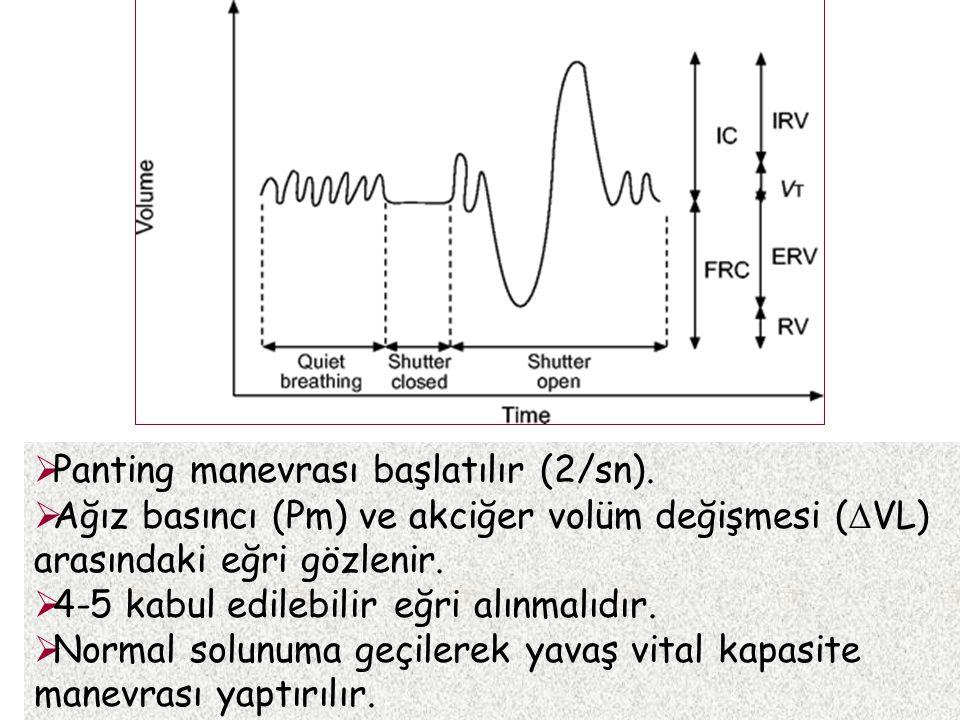  Panting manevrası başlatılır (2/sn).  Ağız basıncı (Pm) ve akciğer volüm değişmesi (  VL) arasındaki eğri gözlenir.  4-5 kabul edilebilir eğri al