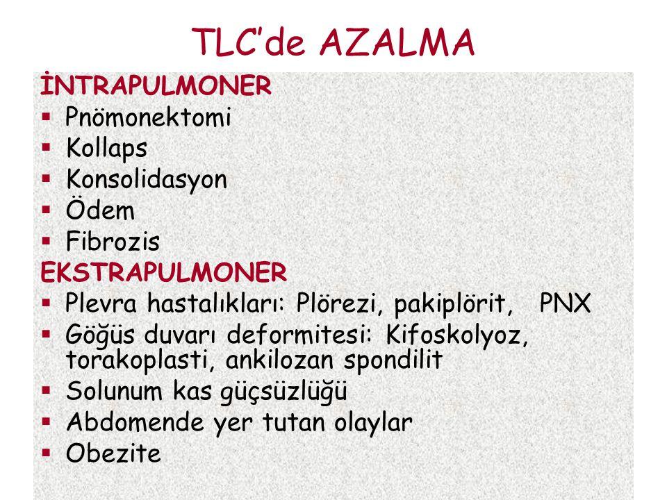 TLC'de AZALMA İNTRAPULMONER  Pnömonektomi  Kollaps  Konsolidasyon  Ödem  Fibrozis EKSTRAPULMONER  Plevra hastalıkları: Plörezi, pakiplörit, PNX