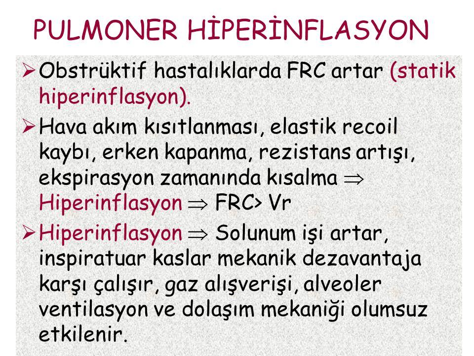 PULMONER HİPERİNFLASYON  Obstrüktif hastalıklarda FRC artar (statik hiperinflasyon).  Hava akım kısıtlanması, elastik recoil kaybı, erken kapanma, r