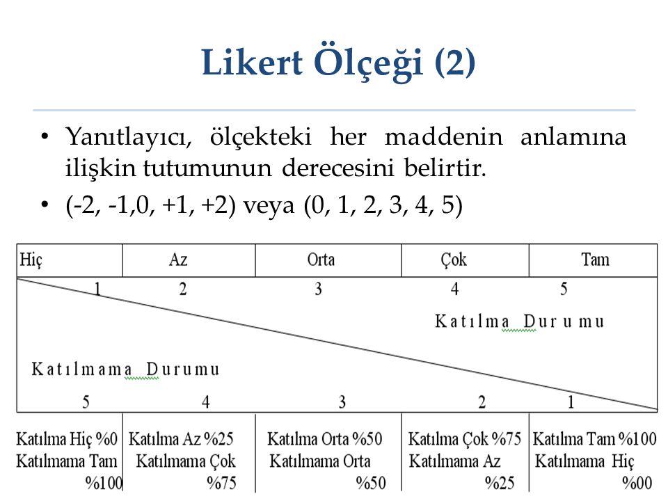 Likert Ölçeği (2) Yanıtlayıcı, ölçekteki her maddenin anlamına ilişkin tutumunun derecesini belirtir. (-2, -1,0, +1, +2) veya (0, 1, 2, 3, 4, 5) KBUZE